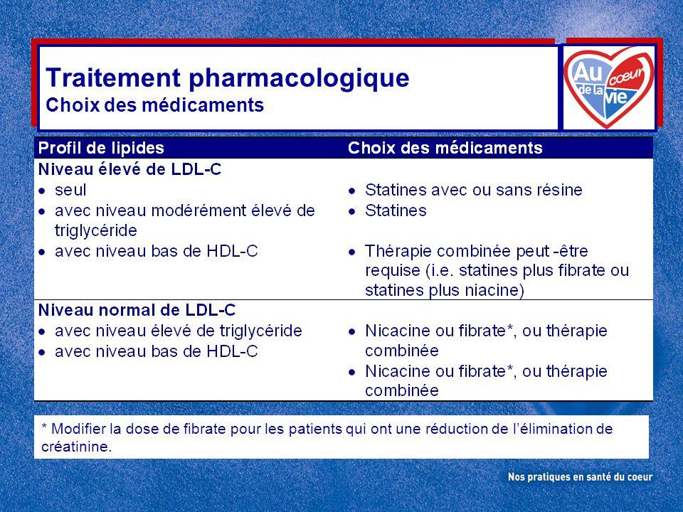 Traitement pharmacologique Choix des médicaments