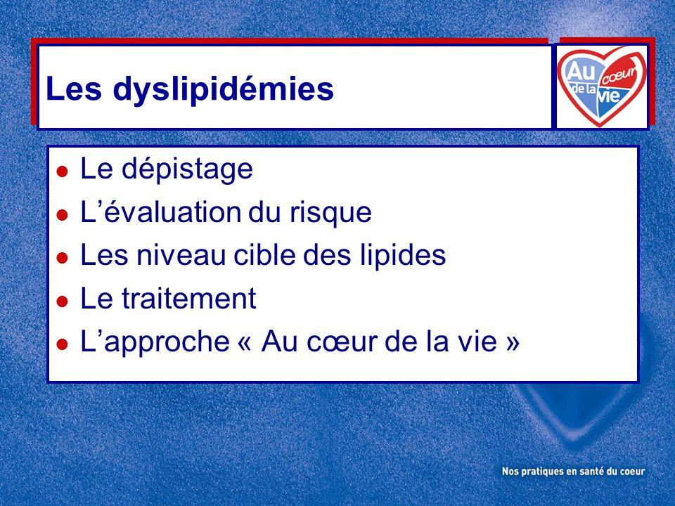 Les dyslipidémies Le dépistage L'évaluation du risque