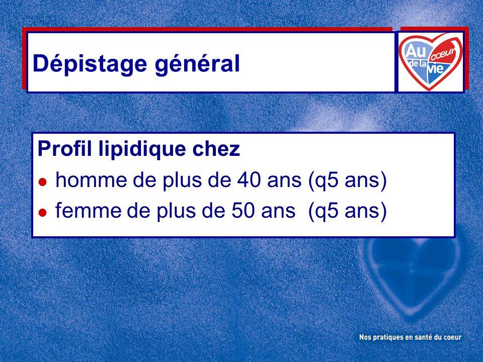 Dépistage général Profil lipidique chez