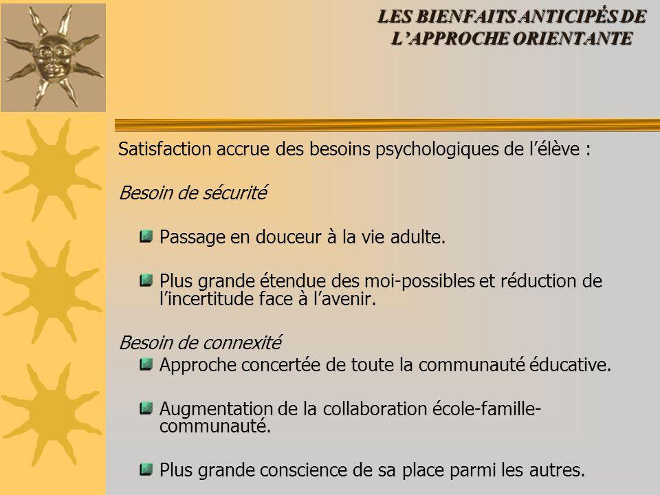 LES BIENFAITS ANTICIPÉS DE L'APPROCHE ORIENTANTE