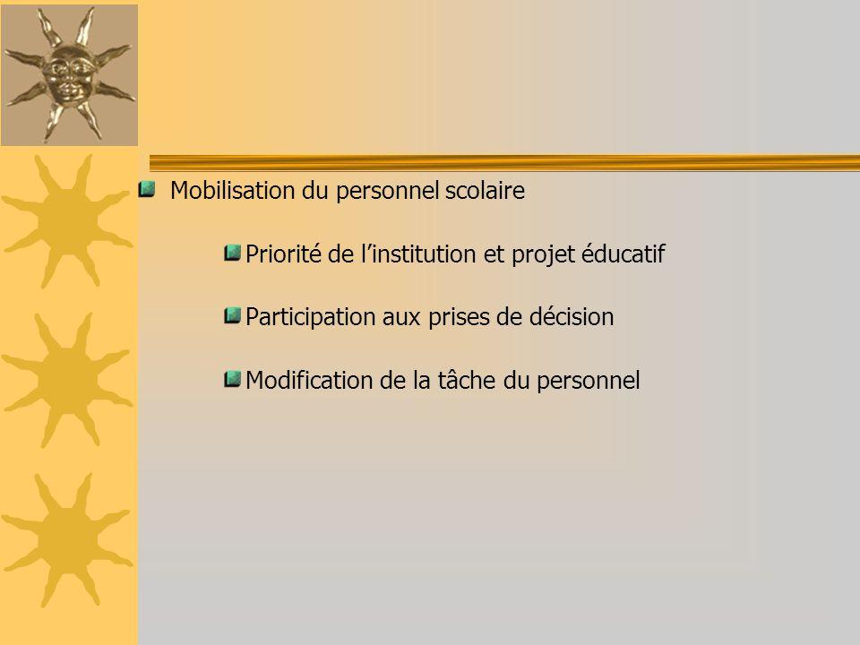 Mobilisation du personnel scolaire