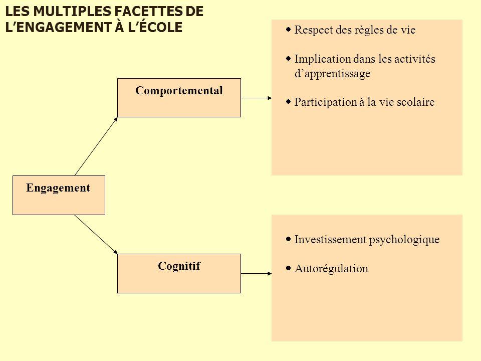 LES MULTIPLES FACETTES DE L'ENGAGEMENT À L'ÉCOLE