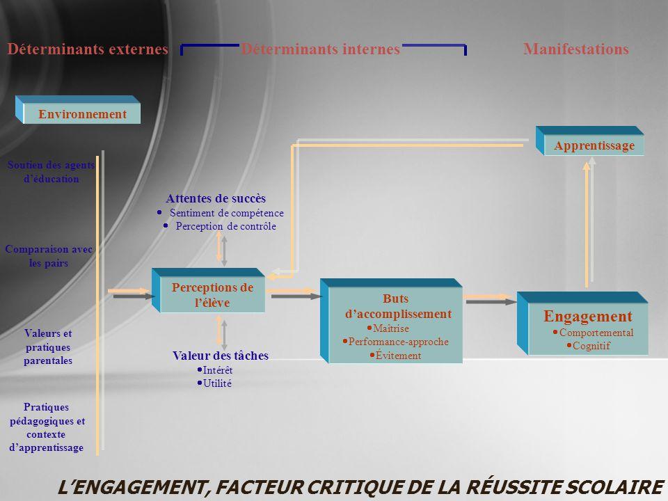 L'ENGAGEMENT, FACTEUR CRITIQUE DE LA RÉUSSITE SCOLAIRE