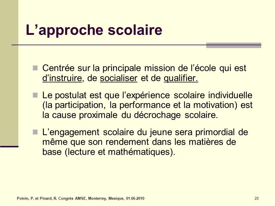 L'approche scolaire Centrée sur la principale mission de l'école qui est d'instruire, de socialiser et de qualifier.