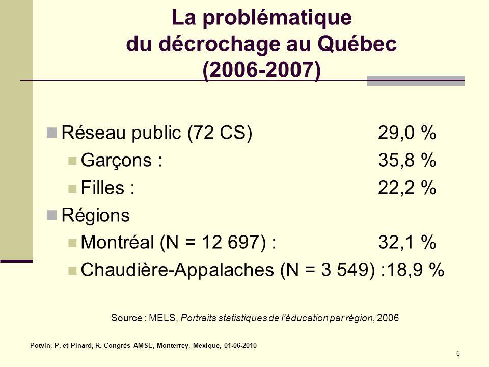 La problématique du décrochage au Québec (2006-2007)