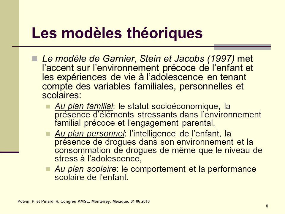 Les modèles théoriques