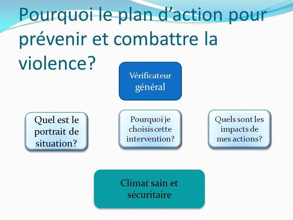 Pourquoi le plan d'action pour prévenir et combattre la violence