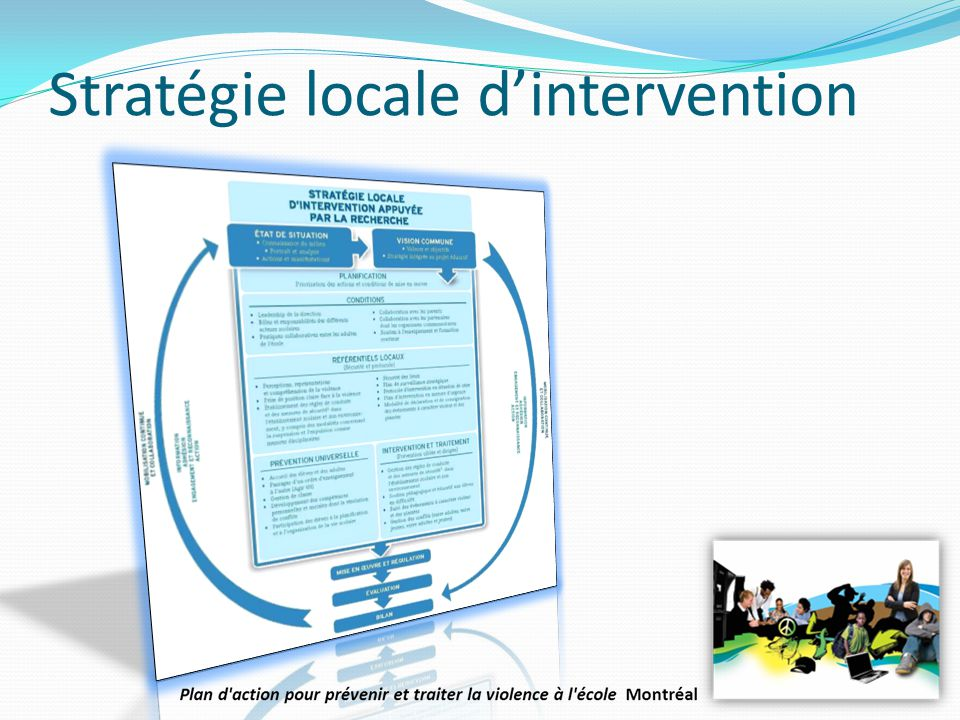 Stratégie locale d'intervention