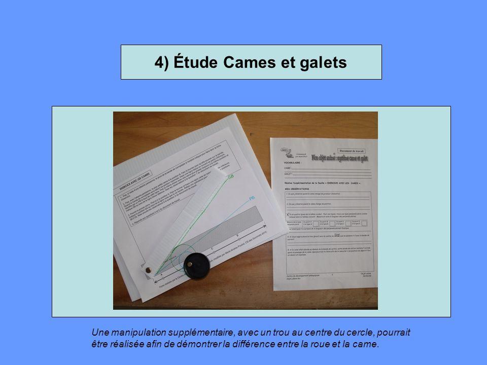 4) Étude Cames et galets Les élèves doivent être amenés à comprendre ces faits : o Plus la distance entre le point de rotation.
