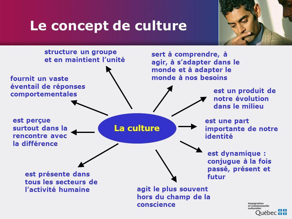 Le concept de culture La culture