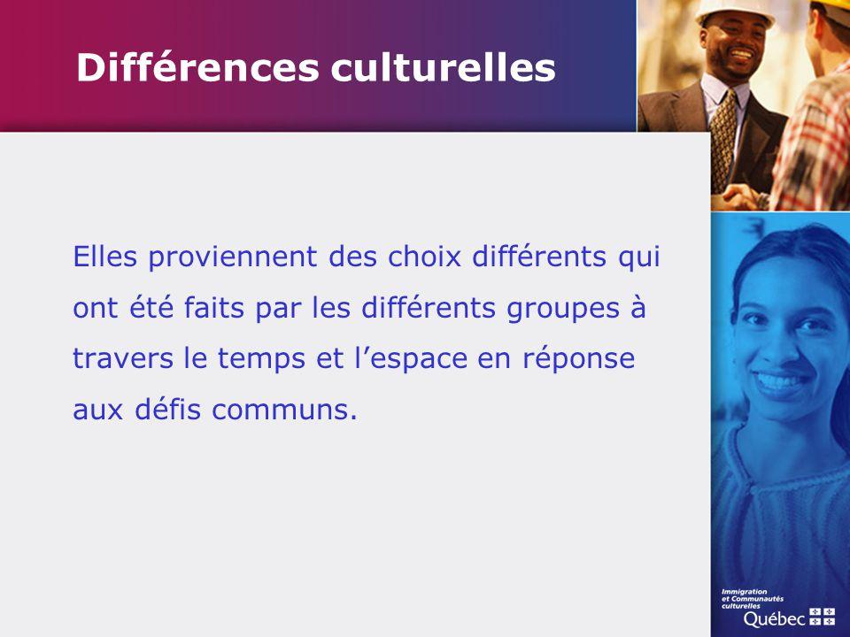 Différences culturelles
