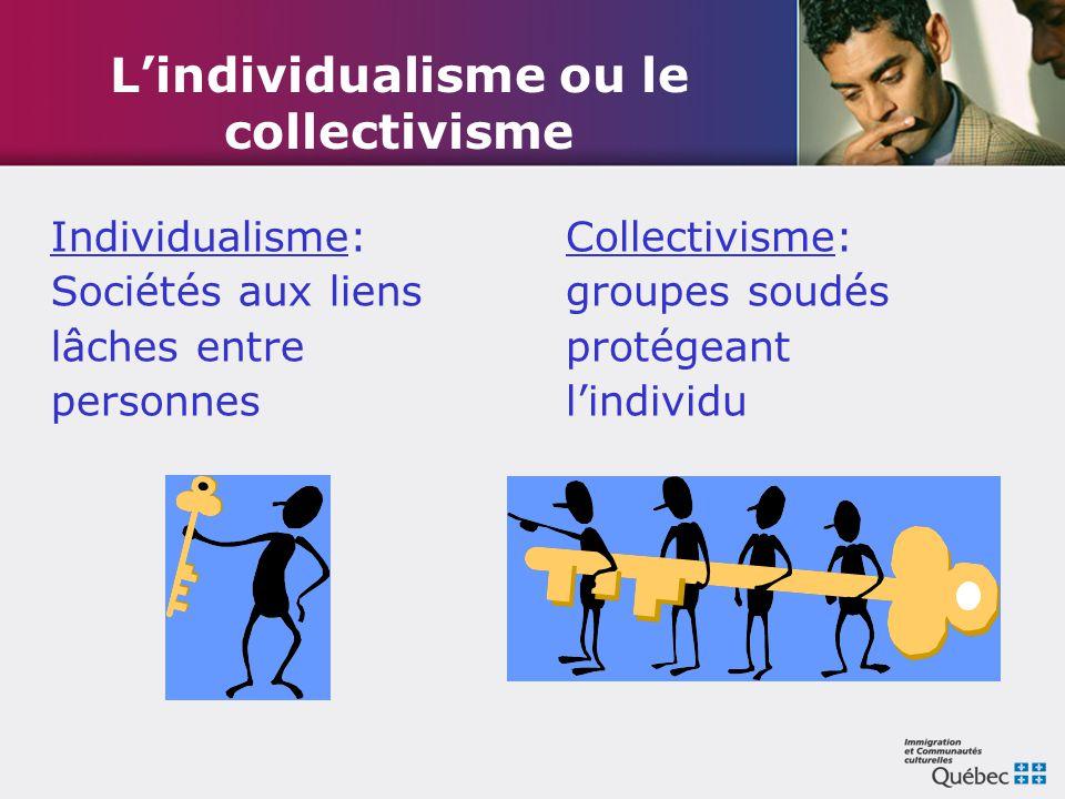 L'individualisme ou le collectivisme