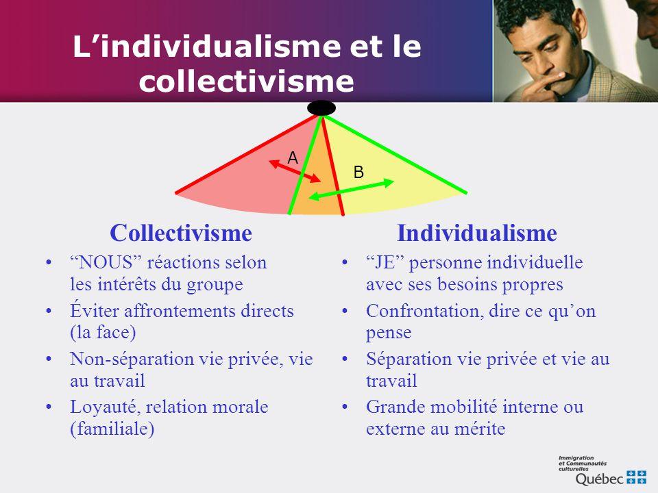 L'individualisme et le collectivisme