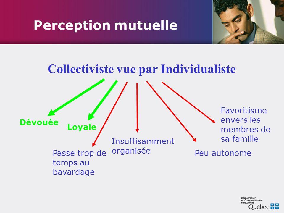 Collectiviste vue par Individualiste