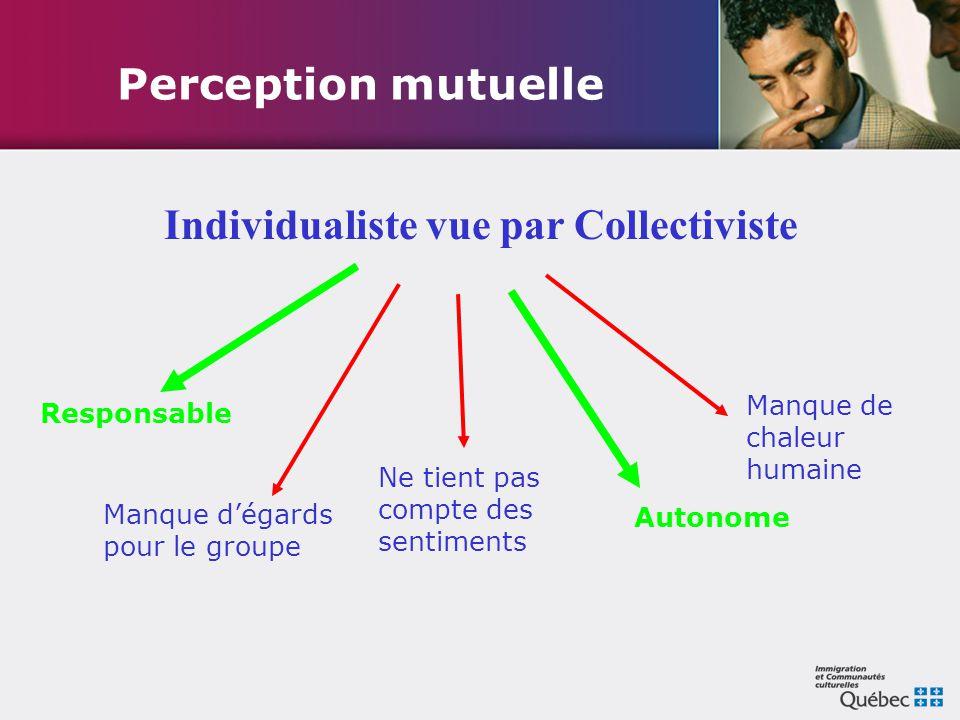 Individualiste vue par Collectiviste