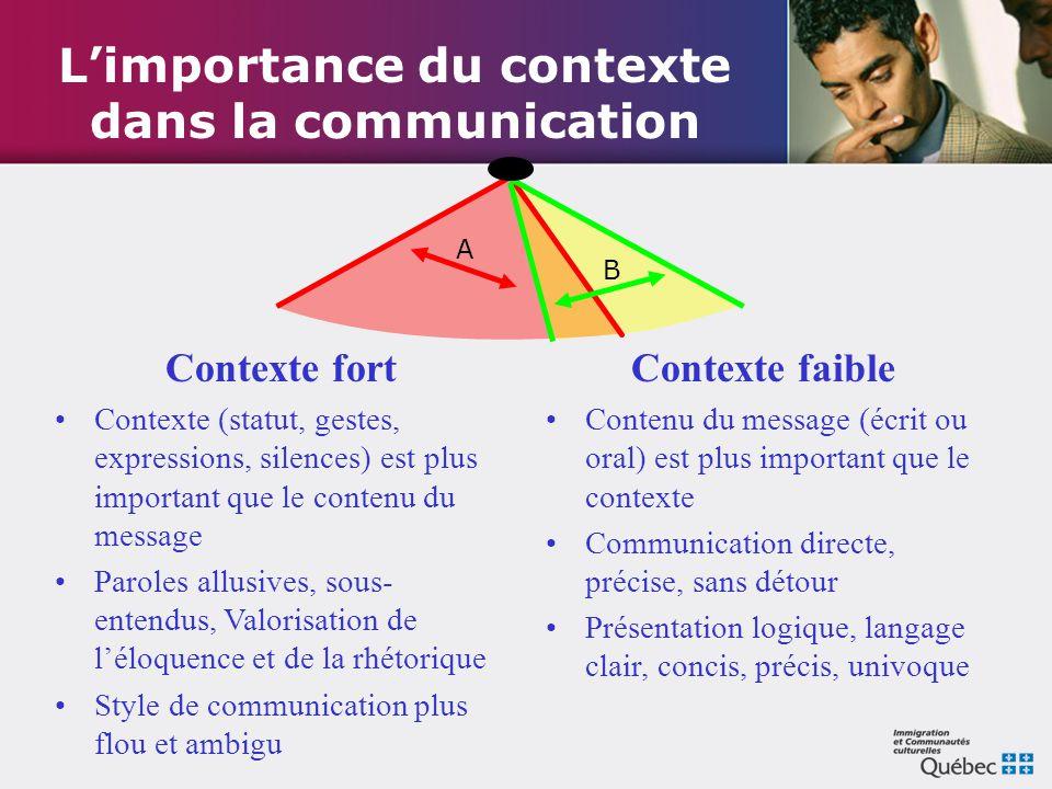 L'importance du contexte dans la communication