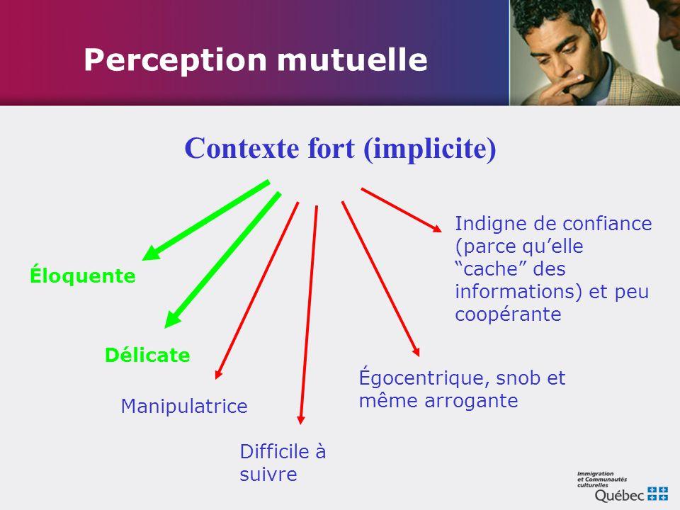 Contexte fort (implicite)