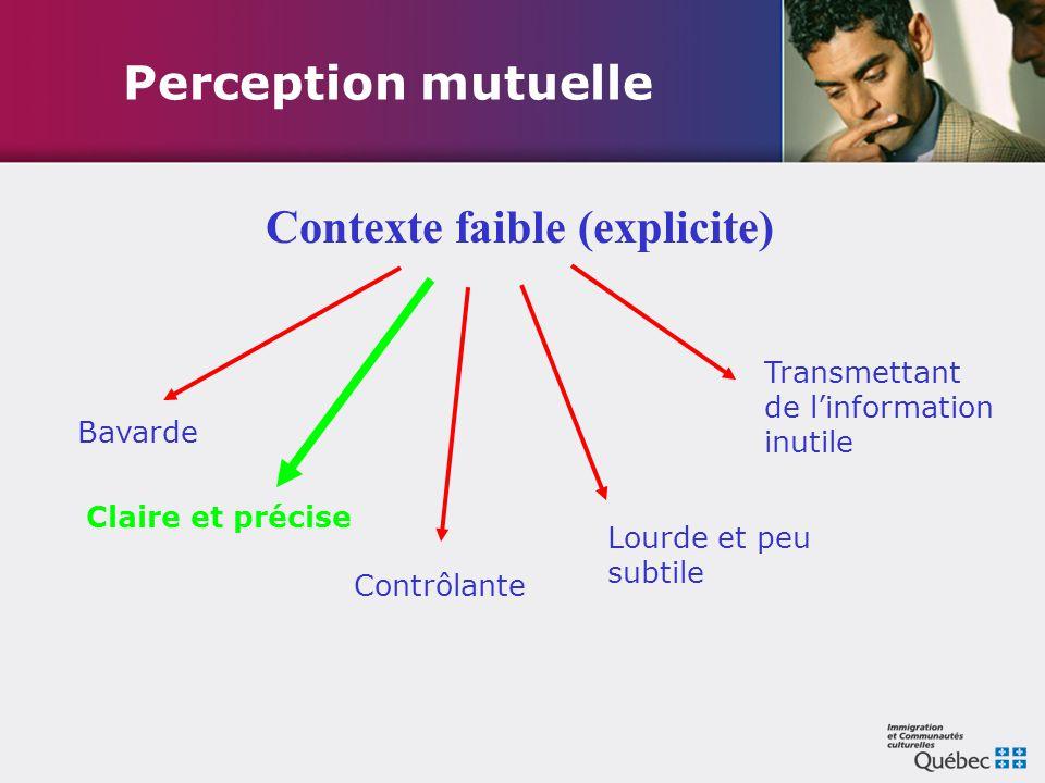 Contexte faible (explicite)