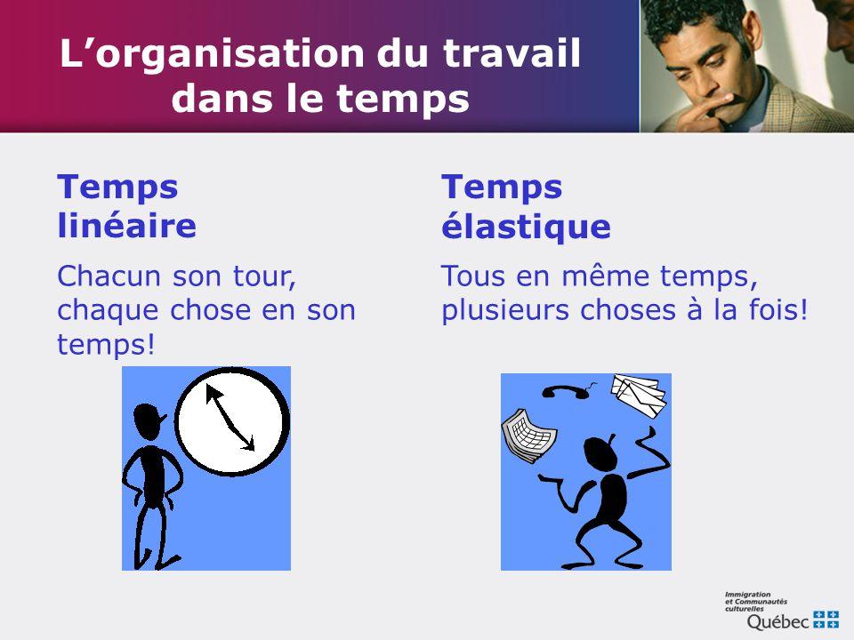 L'organisation du travail dans le temps