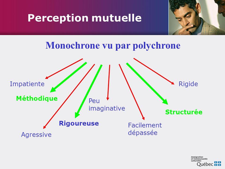 Monochrone vu par polychrone