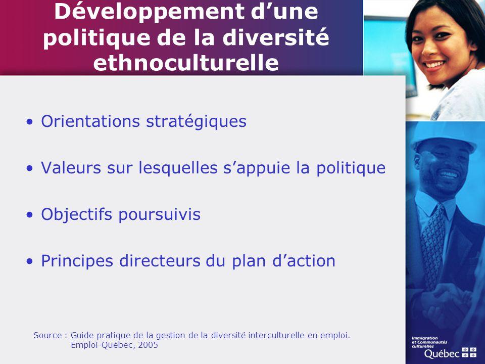 Développement d'une politique de la diversité ethnoculturelle