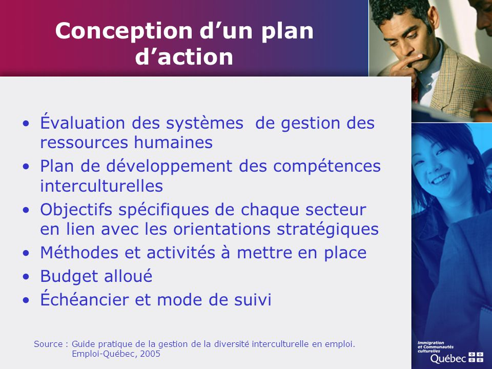 Conception d'un plan d'action