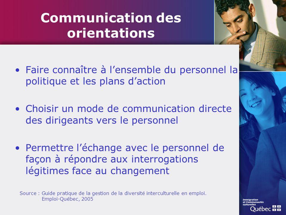 Communication des orientations