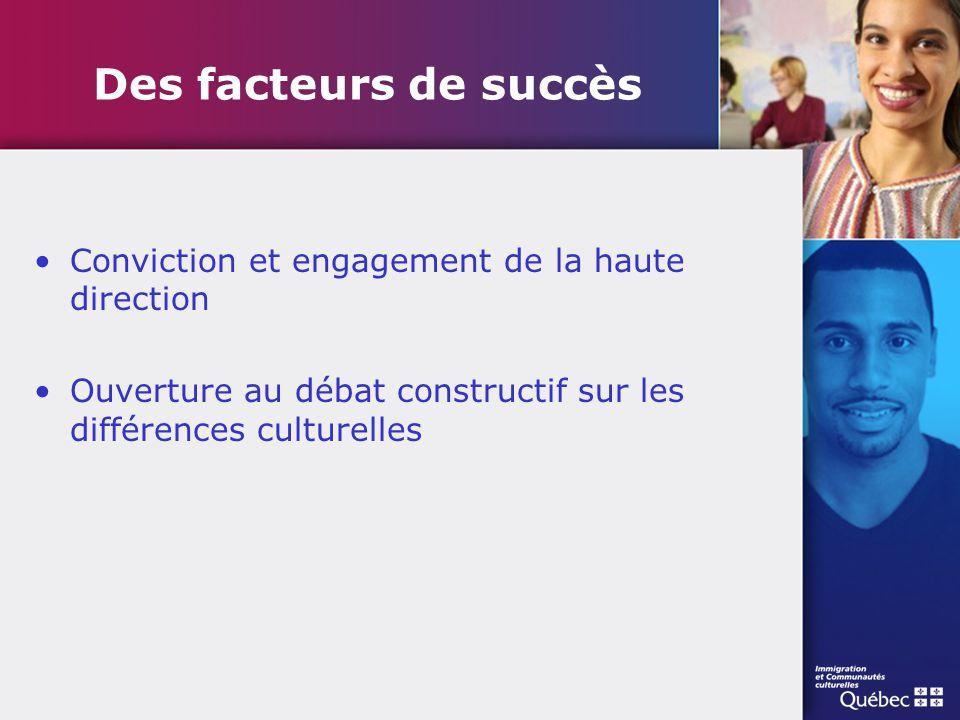 Des facteurs de succès Conviction et engagement de la haute direction