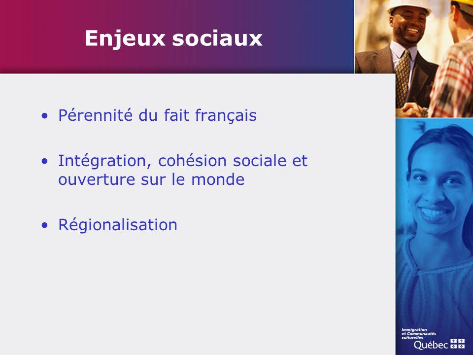 Enjeux sociaux Pérennité du fait français