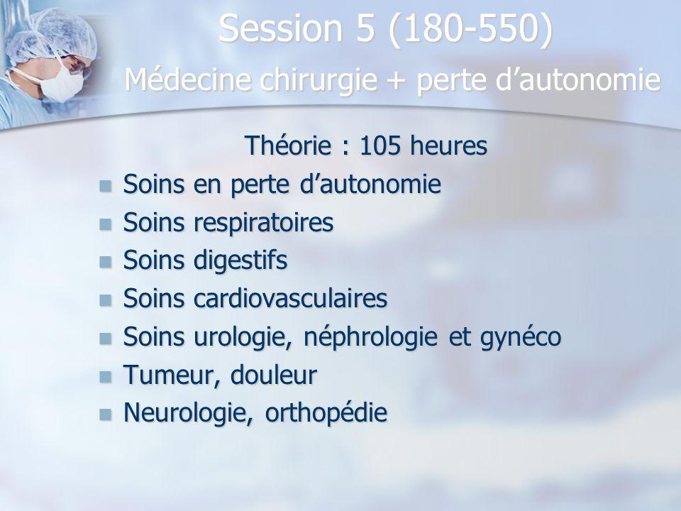 Session 5 (180-550) Médecine chirurgie + perte d'autonomie