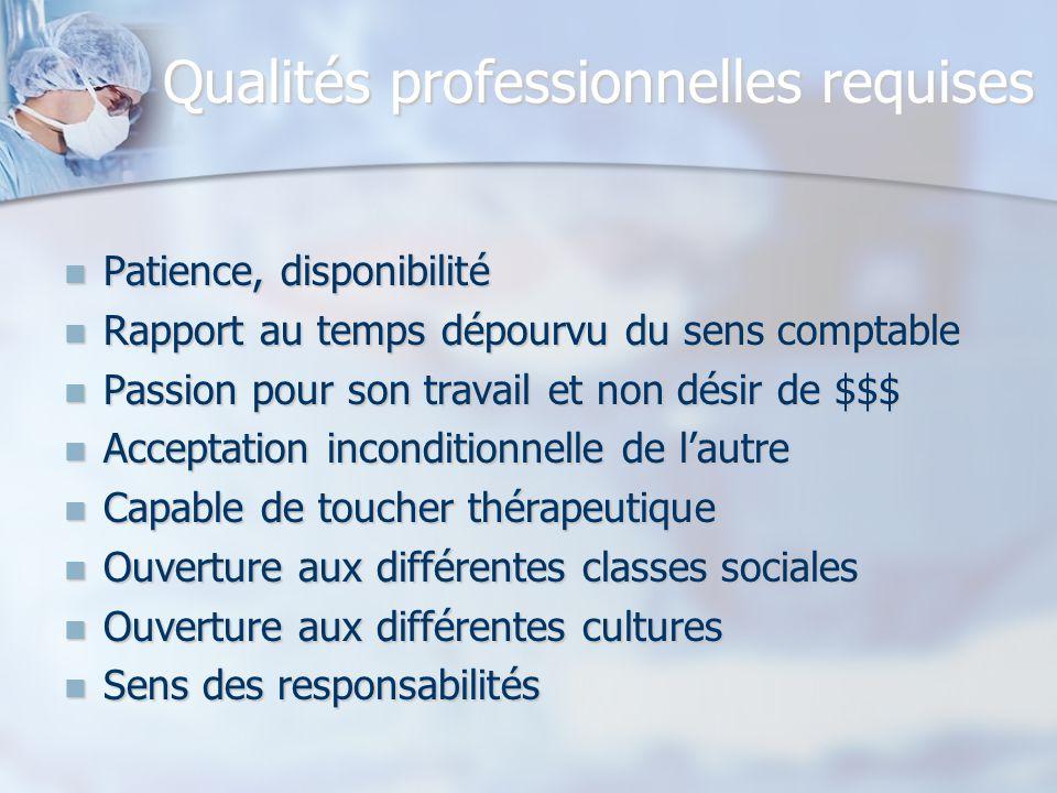 Qualités professionnelles requises