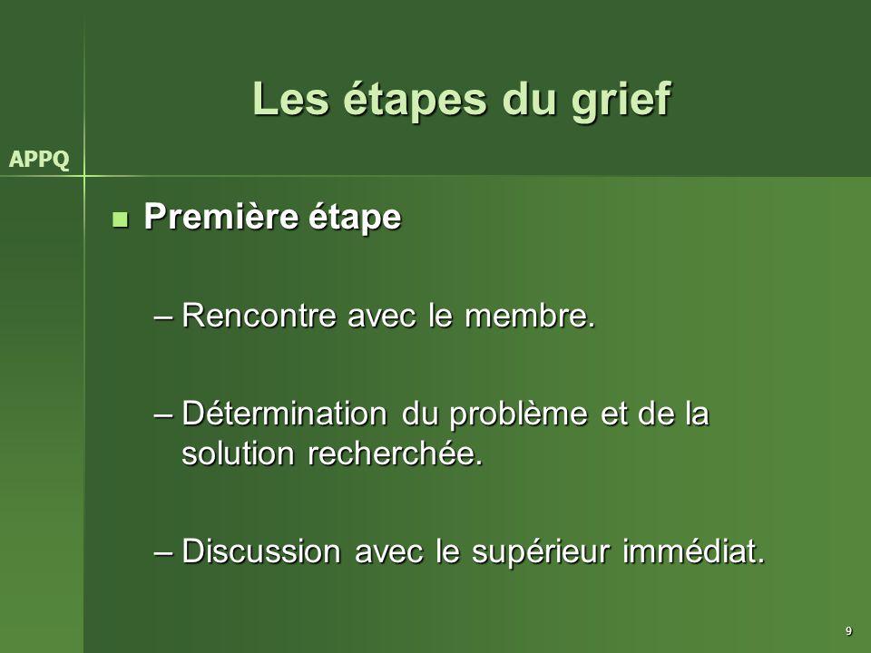 Les étapes du grief Première étape Rencontre avec le membre.