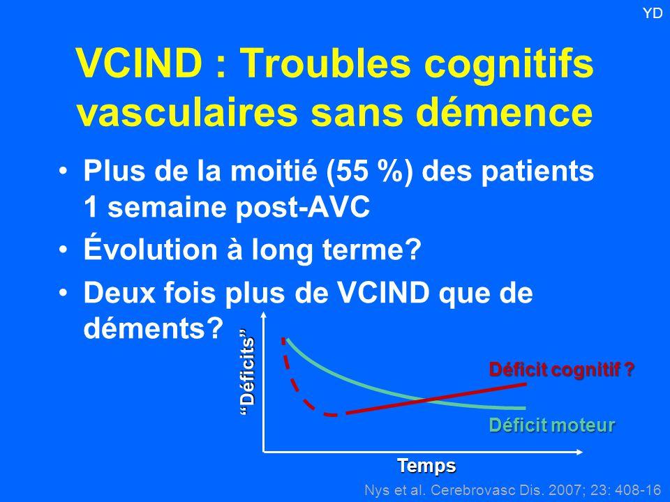 VCIND : Troubles cognitifs vasculaires sans démence