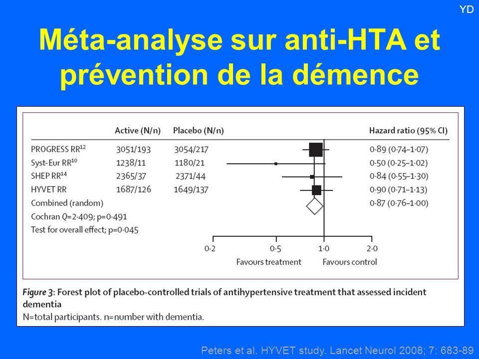 Méta-analyse sur anti-HTA et prévention de la démence