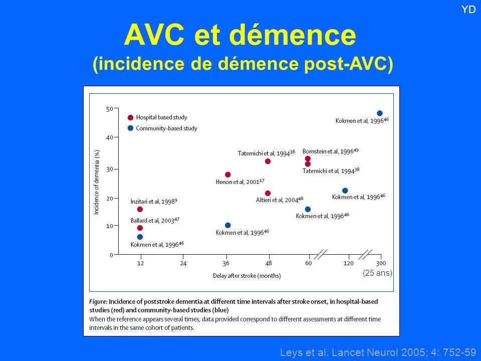 AVC et démence (incidence de démence post-AVC)
