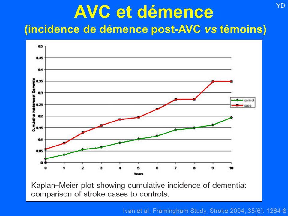 AVC et démence (incidence de démence post-AVC vs témoins)