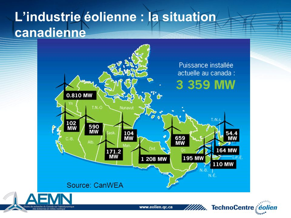 L'industrie éolienne : la situation canadienne
