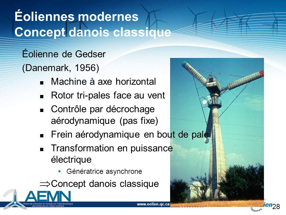 Éoliennes modernes Concept danois classique