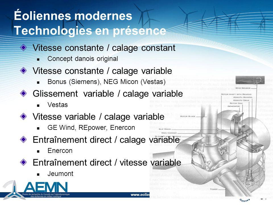 Éoliennes modernes Technologies en présence