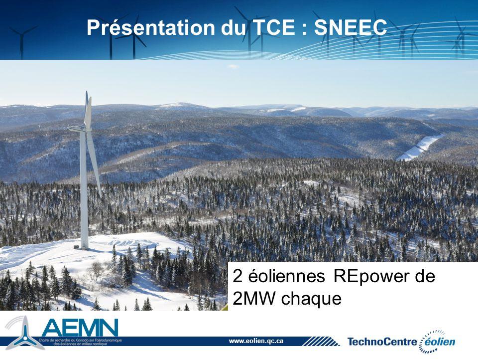 Présentation du TCE : SNEEC
