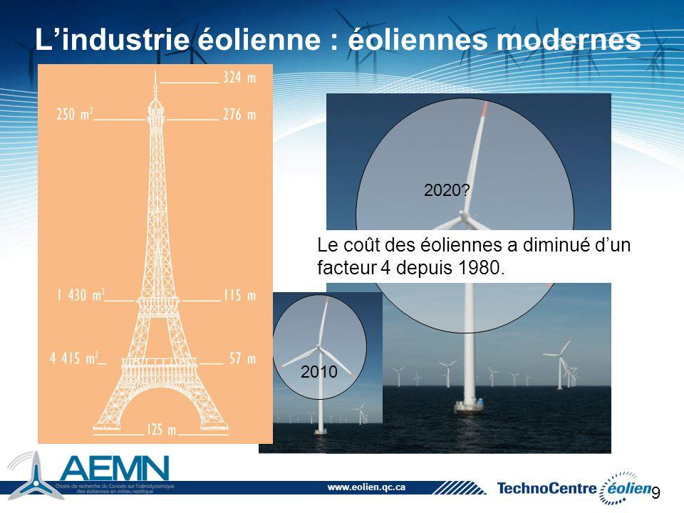 L'industrie éolienne : éoliennes modernes
