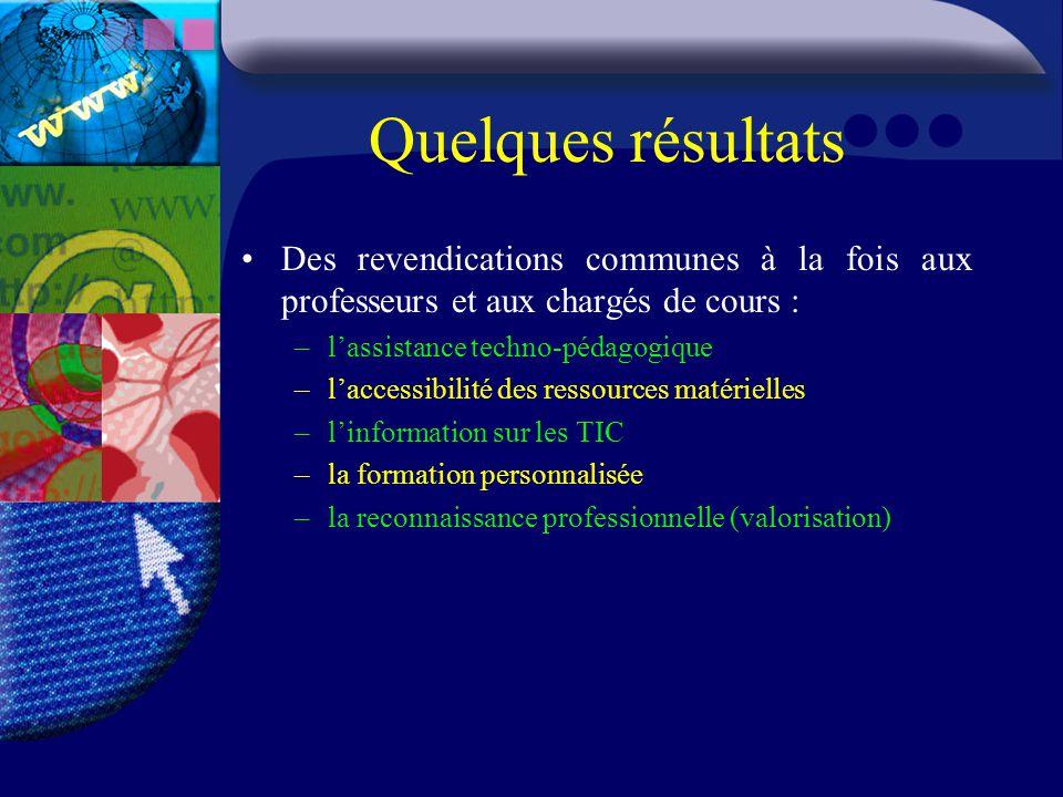 Quelques résultats Des revendications communes à la fois aux professeurs et aux chargés de cours : l'assistance techno-pédagogique.