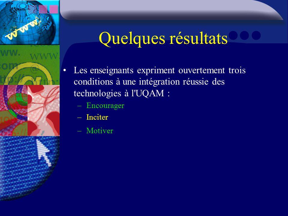 Quelques résultats Les enseignants expriment ouvertement trois conditions à une intégration réussie des technologies à l UQAM :