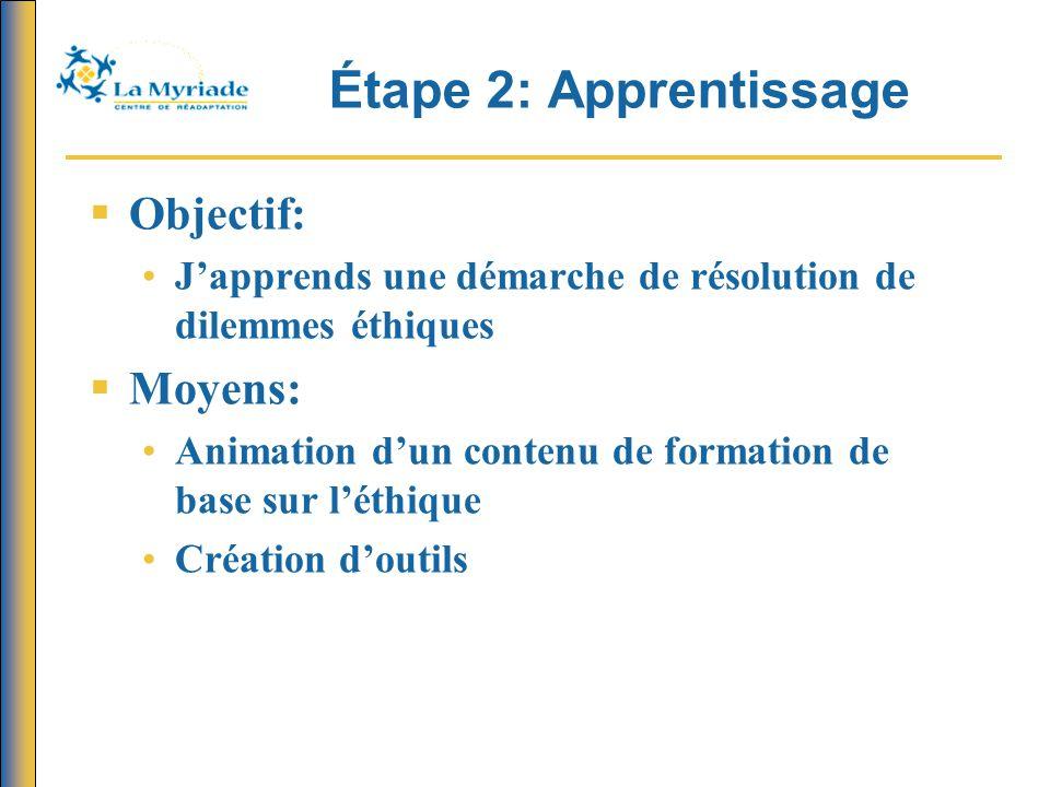 Étape 2: Apprentissage Objectif: Moyens: