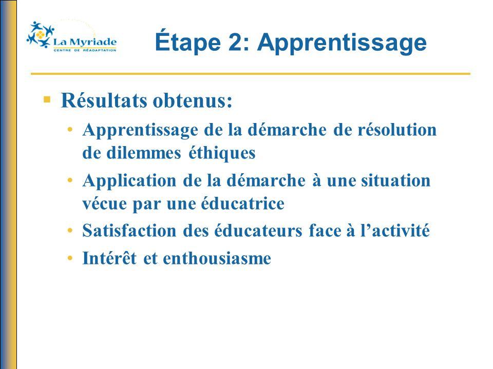 Étape 2: Apprentissage Résultats obtenus: