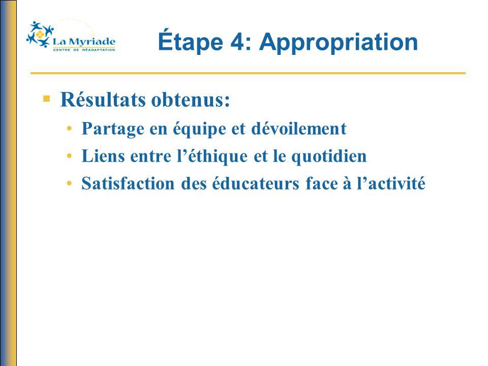 Étape 4: Appropriation Résultats obtenus: