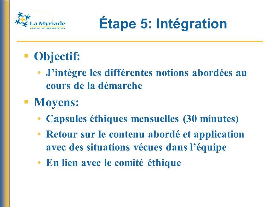 Étape 5: Intégration Objectif: Moyens:
