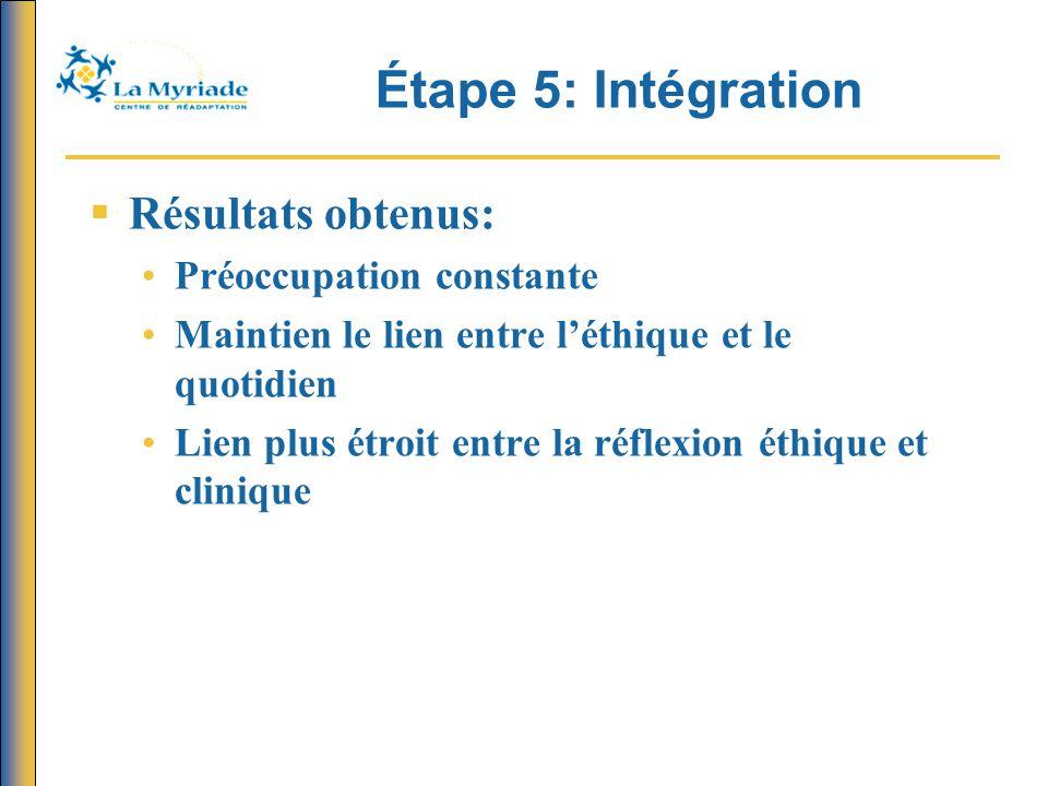 Étape 5: Intégration Résultats obtenus: Préoccupation constante