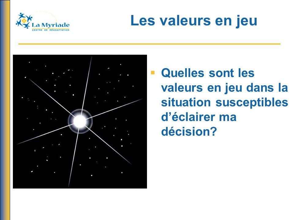 Les valeurs en jeu Quelles sont les valeurs en jeu dans la situation susceptibles d'éclairer ma décision