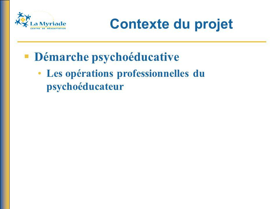 Contexte du projet Démarche psychoéducative